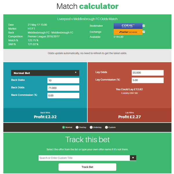 matchedbets matched betting calculator