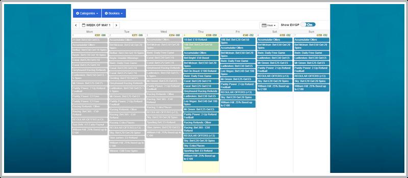 profitsquad calendar