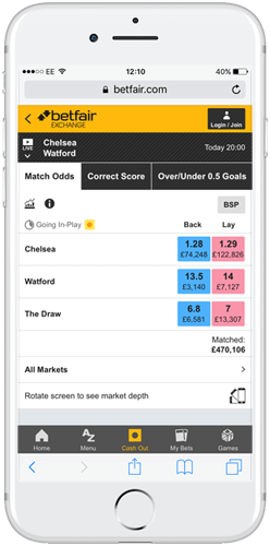 Betfair exchange mobile