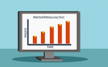 Matched Betting Long Term