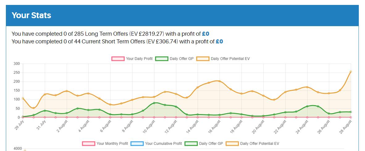 profit squad profit tracking