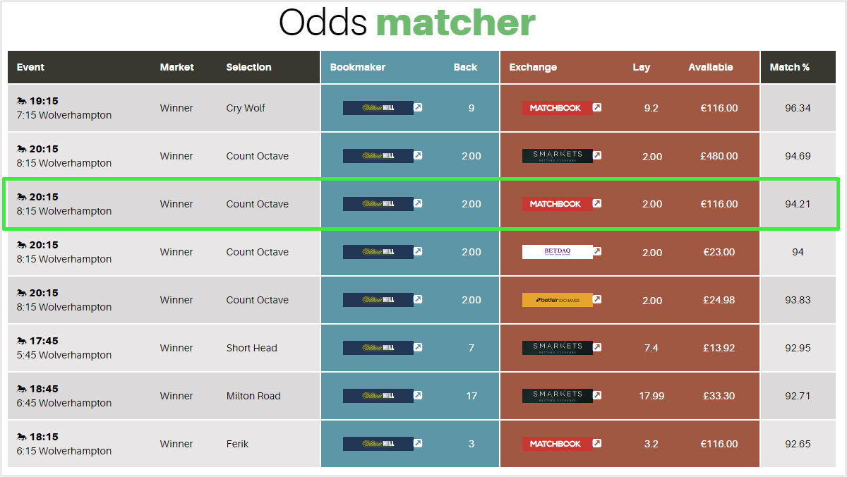 High 5 Odds matcher