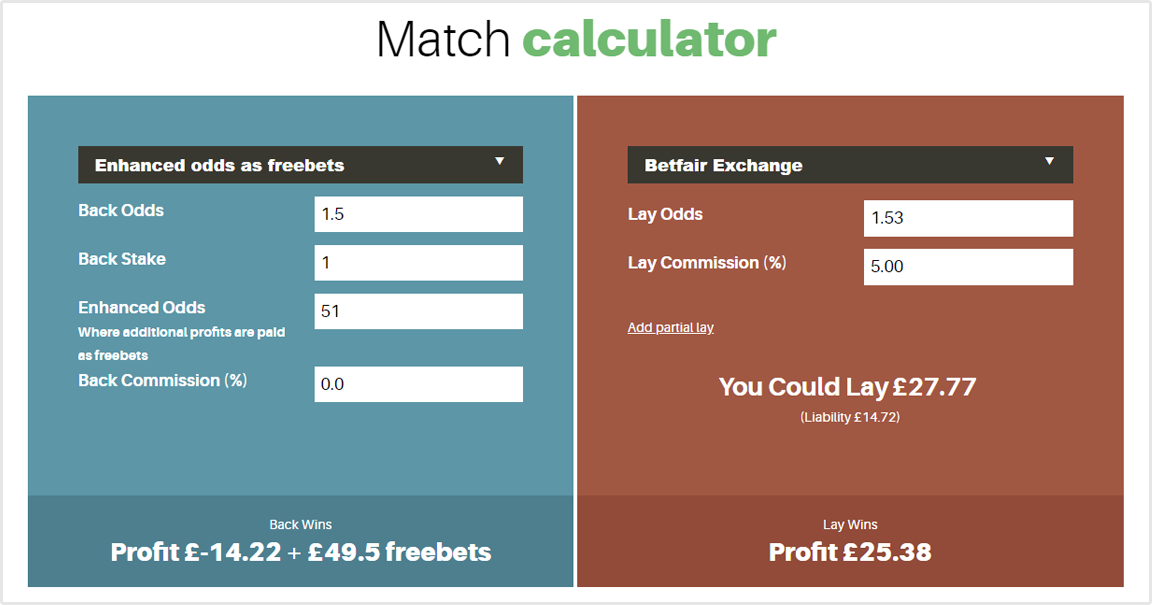 calculate enhanced odds