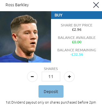 football index buy shares