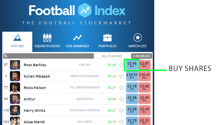 football index players