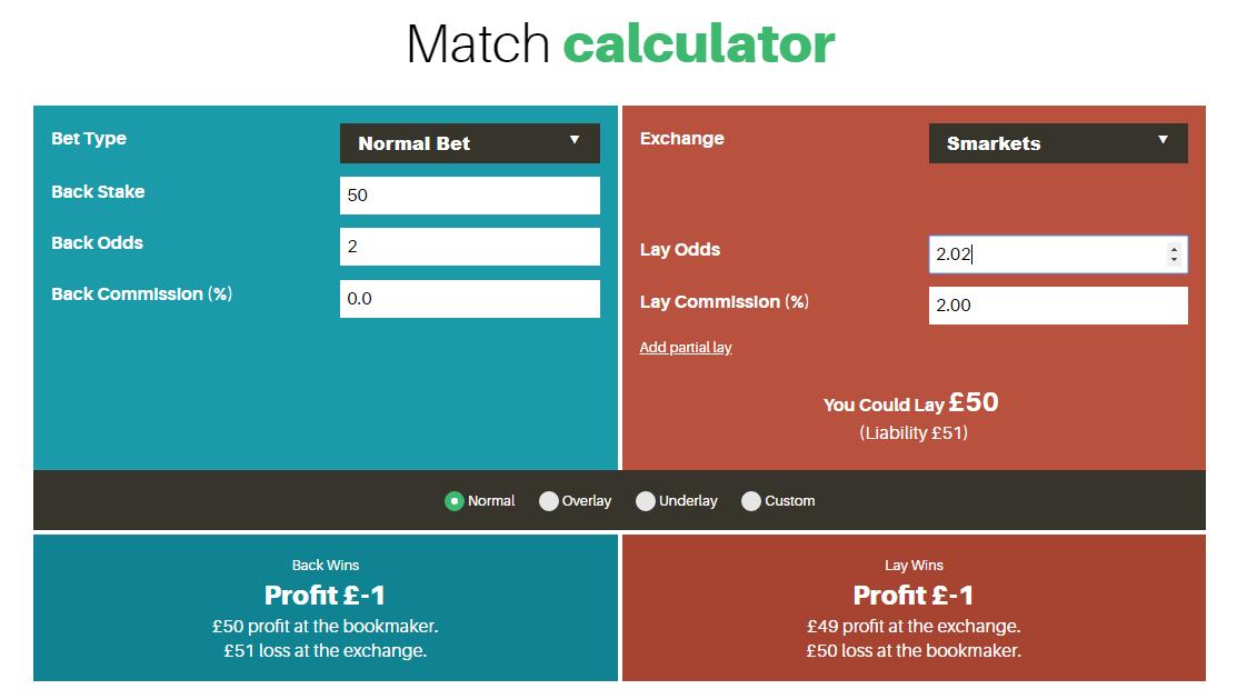 Back lay calculator bonus betting offers soccer am dance off 2021 bettingadvice