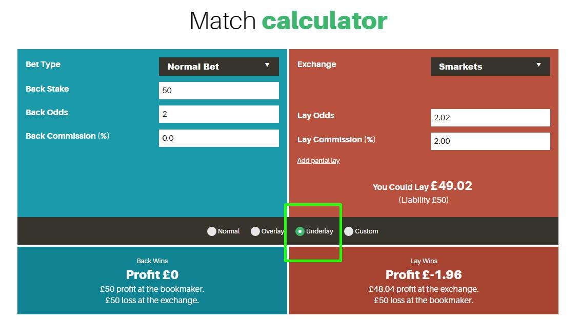 Matched betting calculator underlay oberbettingen karnevalszug baesweiler