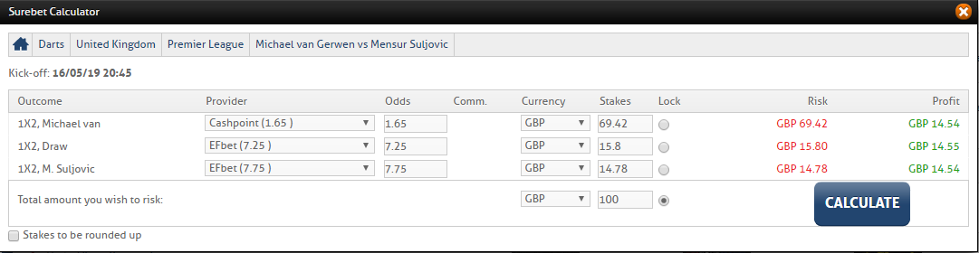 betonvalue surebet calculator