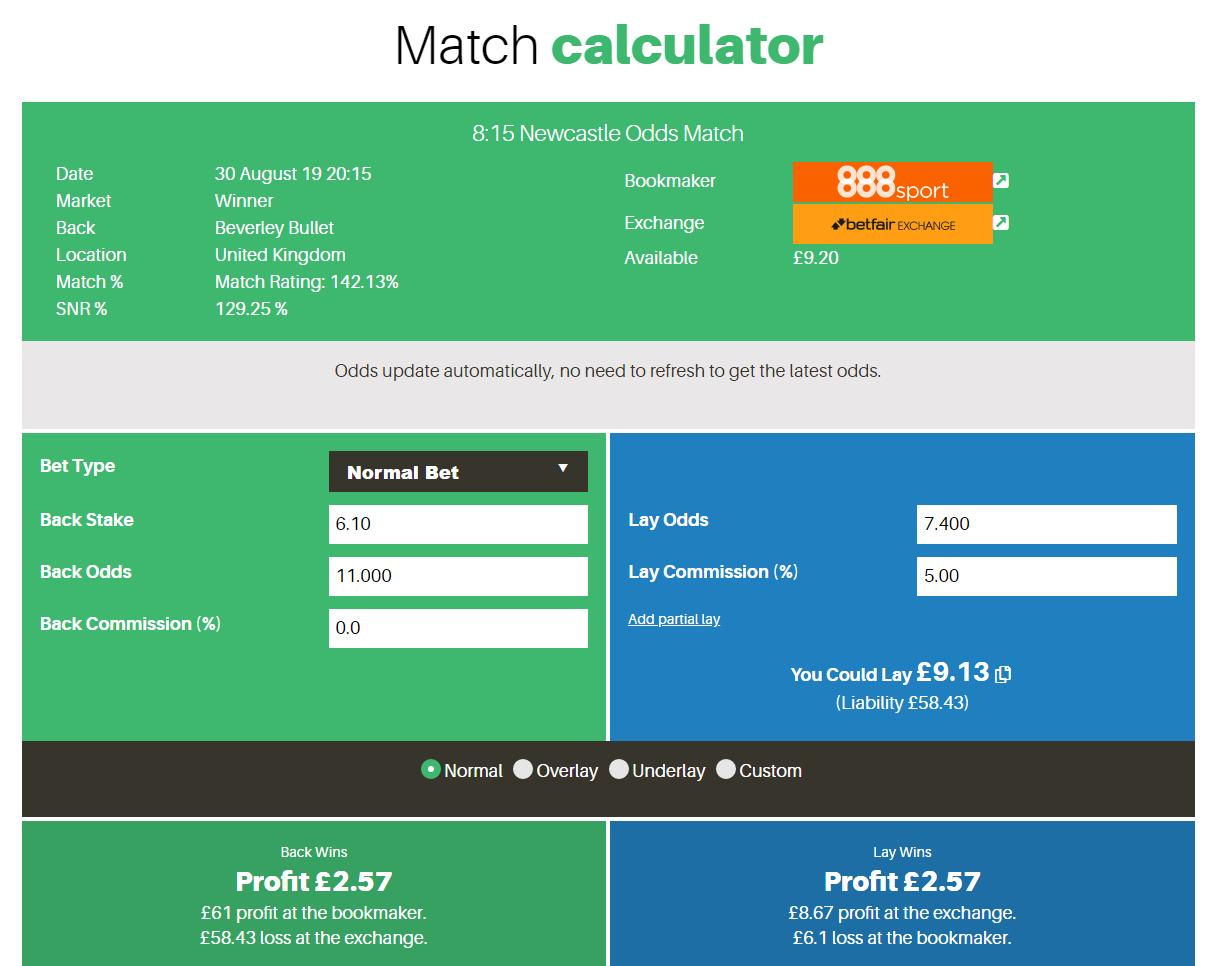 arbitrage calculator