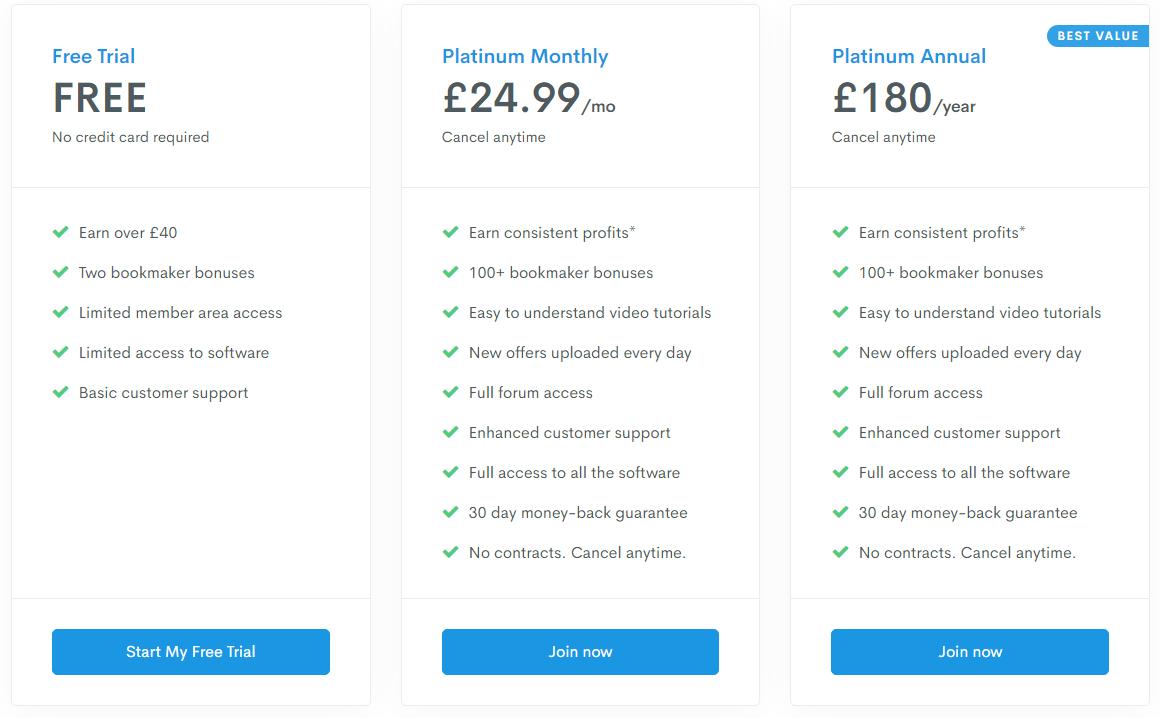 profit accumulator price